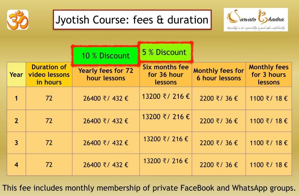 SarvatoBhadra Jyotish course fees